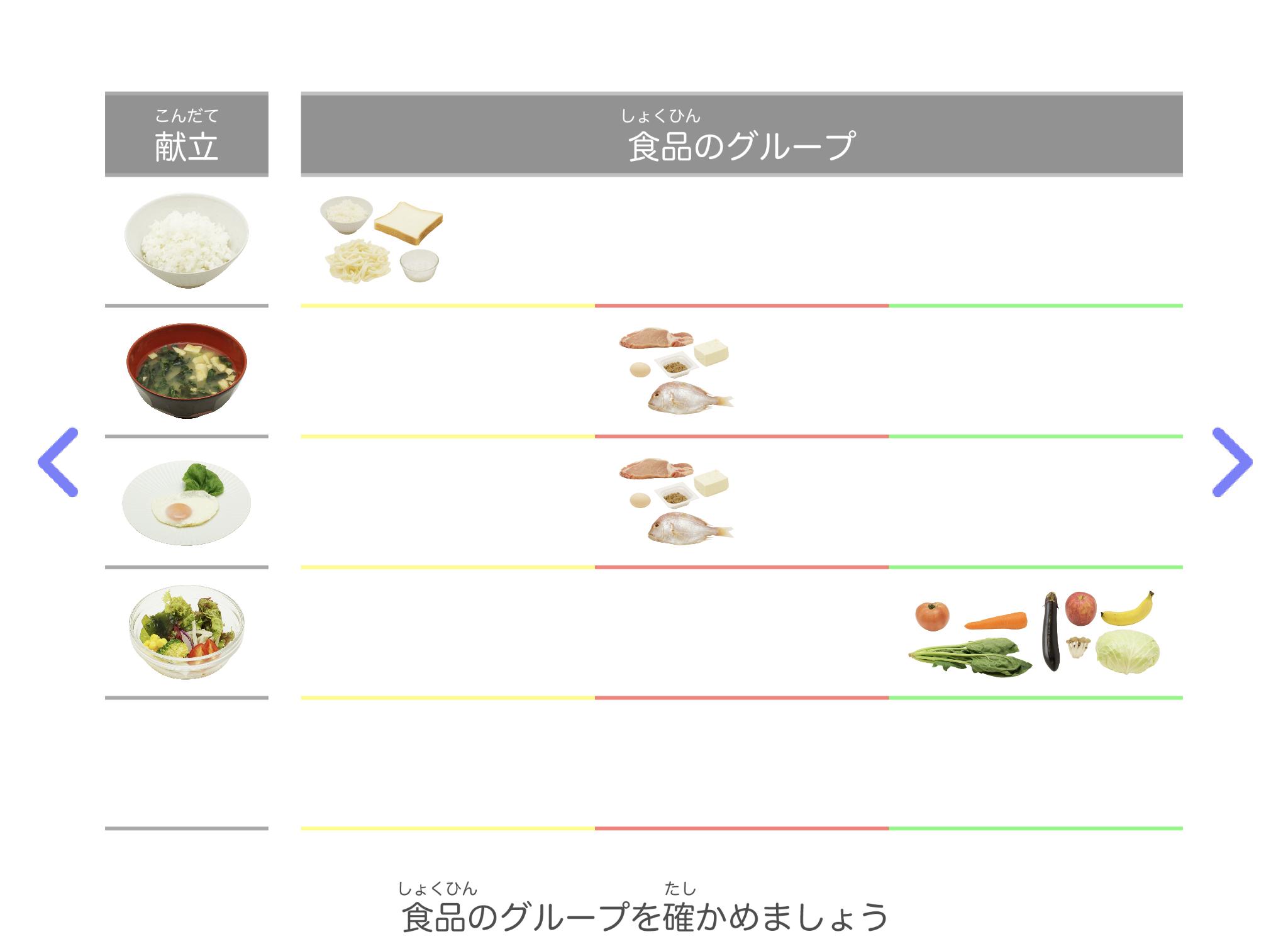 【アプリ:「食育の授業〜朝ごはん編〜」「食育の時間〜おやつ編〜」】食育(栄養バランス、間食について)