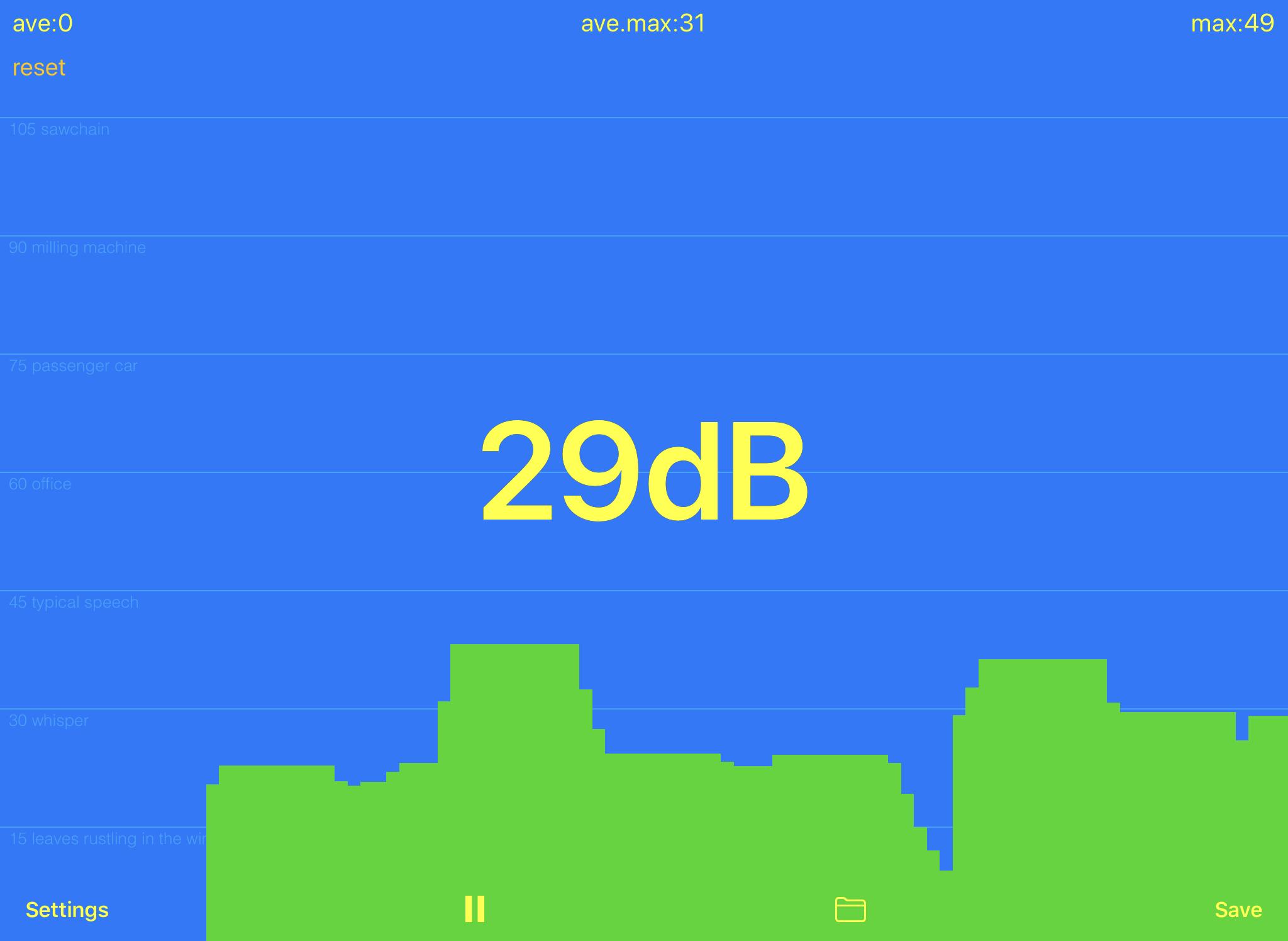 【おすすめアプリ:dB meter - 騒音測定】声の大きさが測れるアプリ