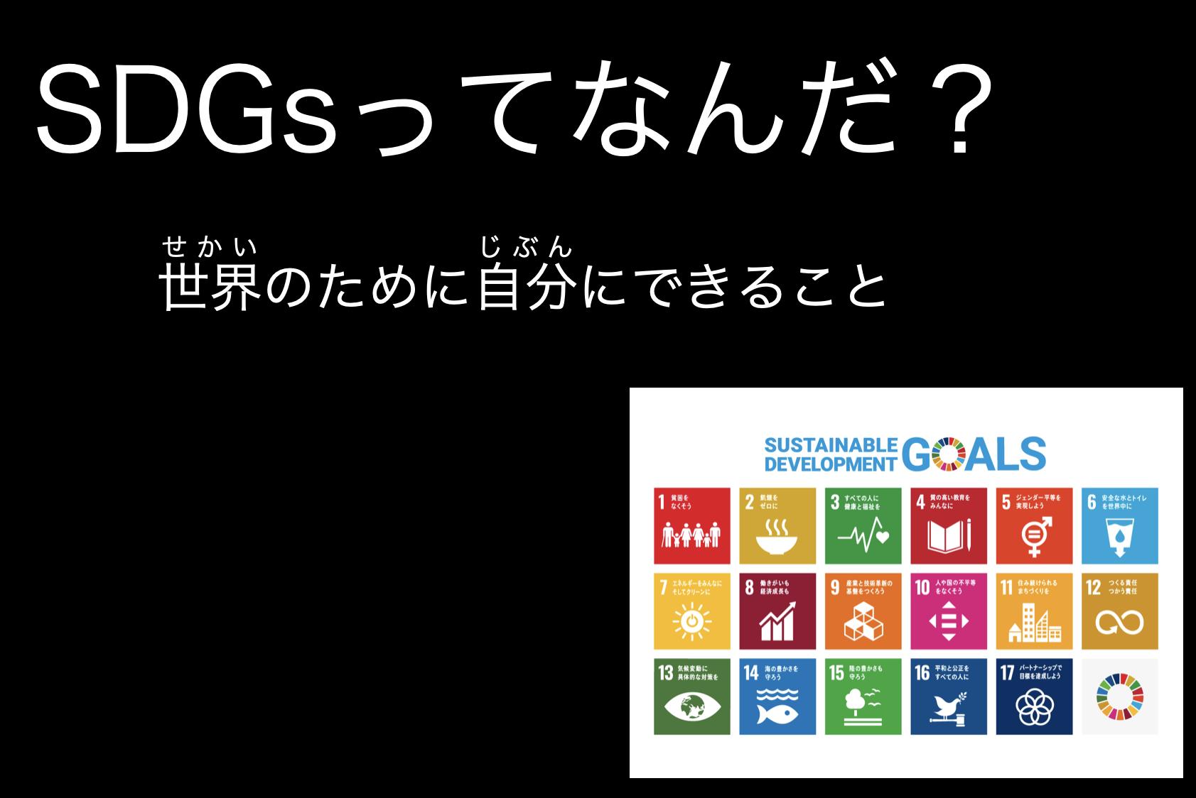 【スライド教材:SDGs】SDGsについて考えよう