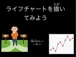 【スライド教材:ライフチャート】人生の出来事をグラフにしてみよう